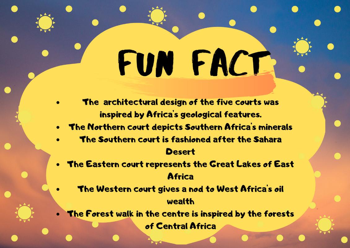 Mall of Africa Fun Fact